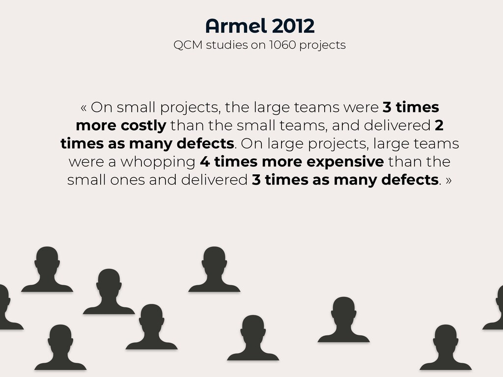 Armel 2012 QCM studies on 1060 projects « On sm...