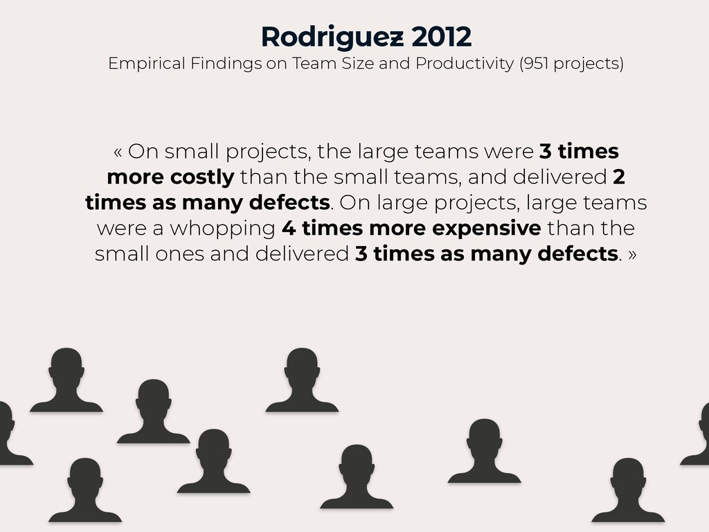 Rodriguez 2012 Empirical Findings on Team Size ...