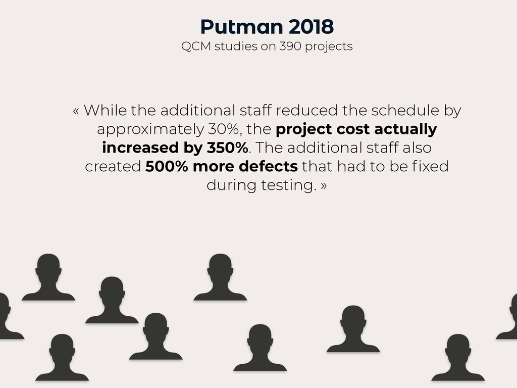 Putman 2018 QCM studies on 390 projects « While...