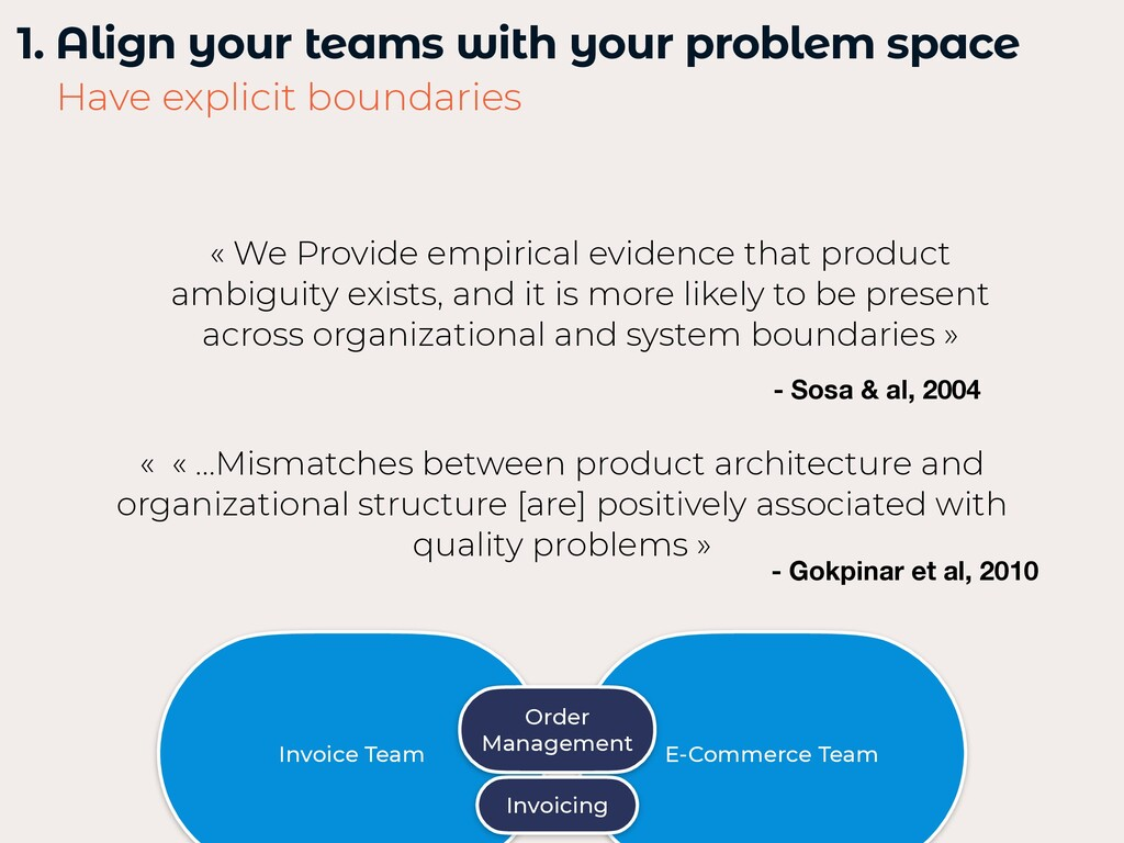 E-Commerce Team 1. Align your teams with your p...