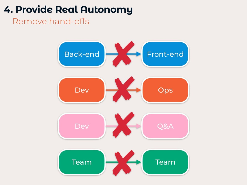 4. Provide Real Autonomy   Remove hand-offs Bac...