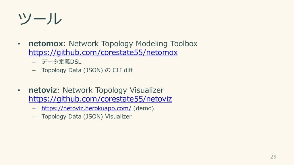 ツール • netomox: Network Topology Modeling Toolbo...