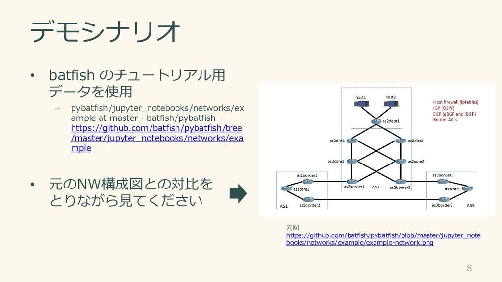 デモシナリオ • batfish のチュートリアル用 データを使用 – pybatfish/j...