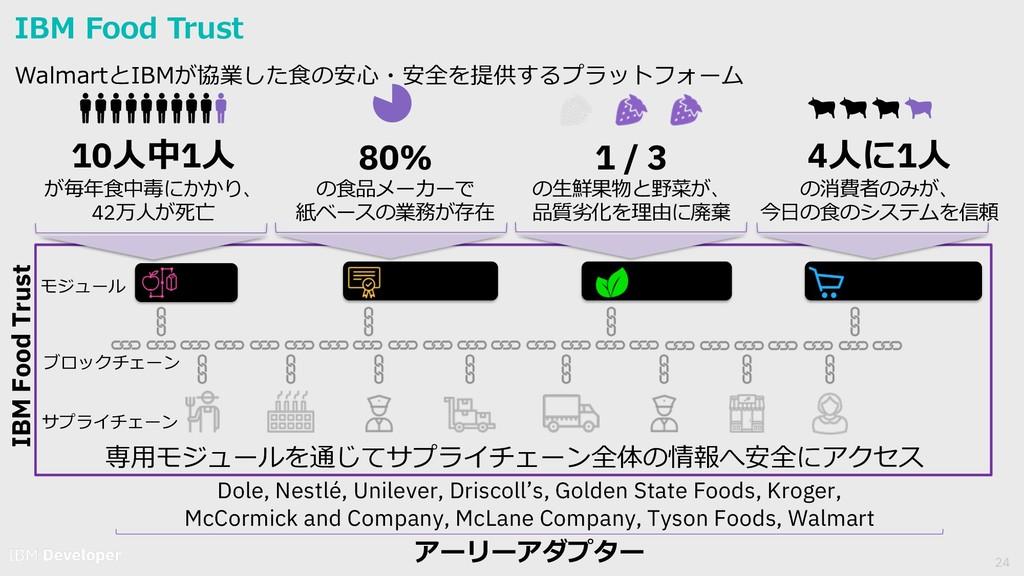 24 IBM Food Trust WalmartとIBMが協業した⾷の安⼼・安全を提供するプ...