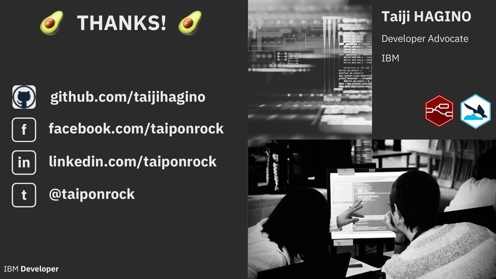 github.com/taijihagino Taiji HAGINO Developer A...