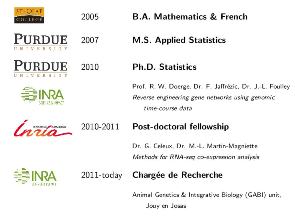 2005 B.A. Mathematics & French 2007 M.S. Applie...