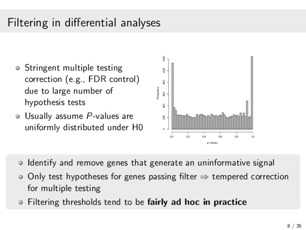Filtering in differential analyses Stringent mul...