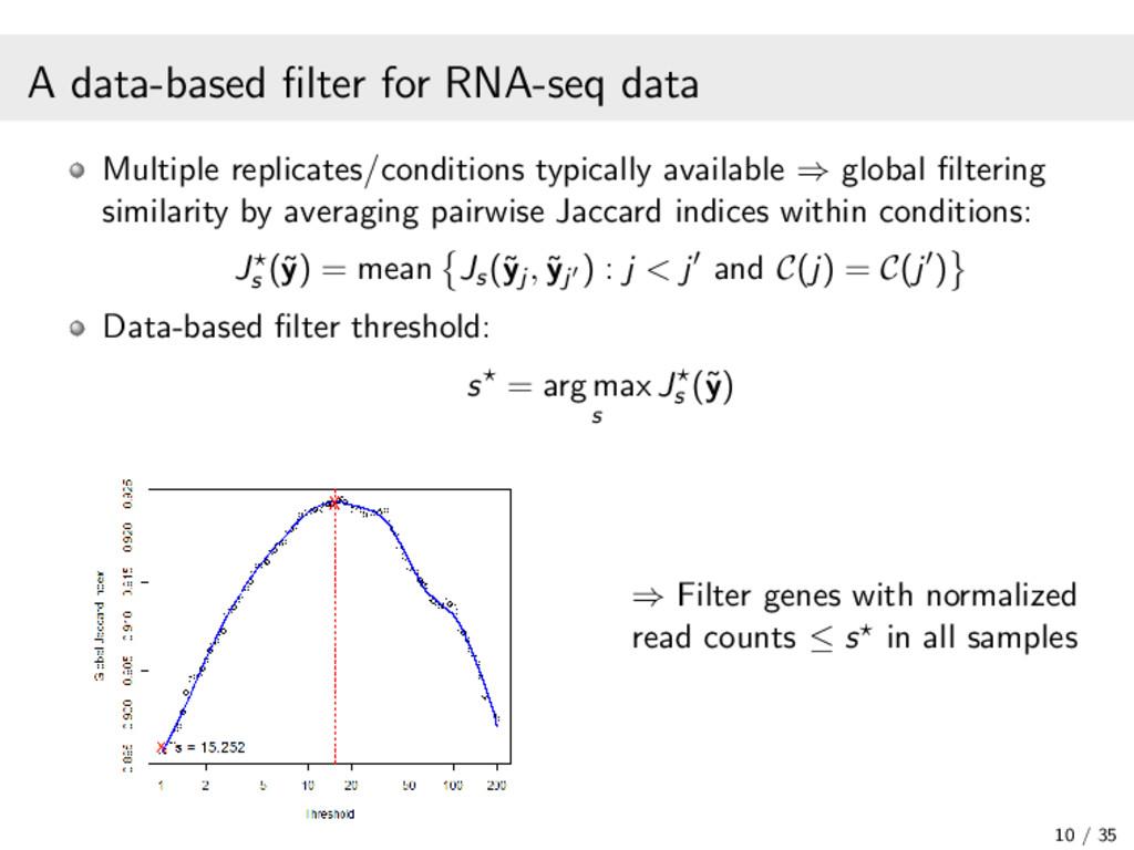 A data-based filter for RNA-seq data Multiple re...