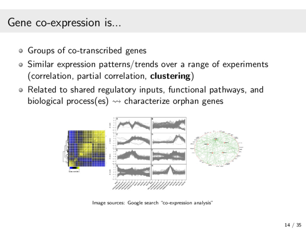 Gene co-expression is... Groups of co-transcrib...