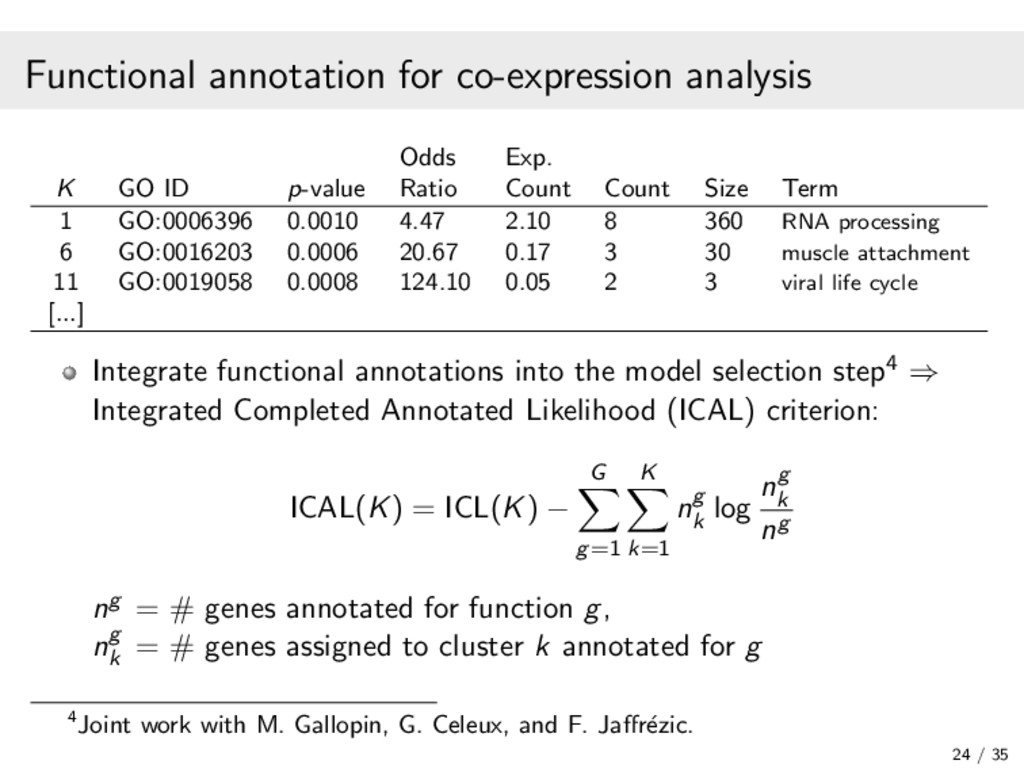 Functional annotation for co-expression analysi...