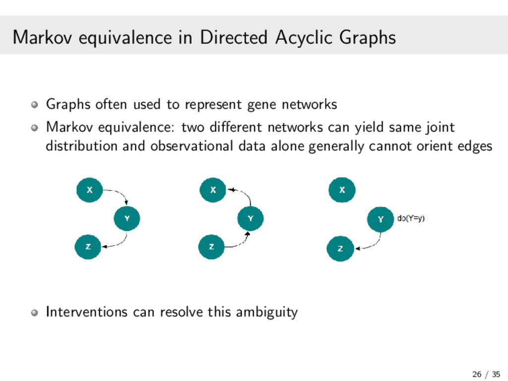 Markov equivalence in Directed Acyclic Graphs G...
