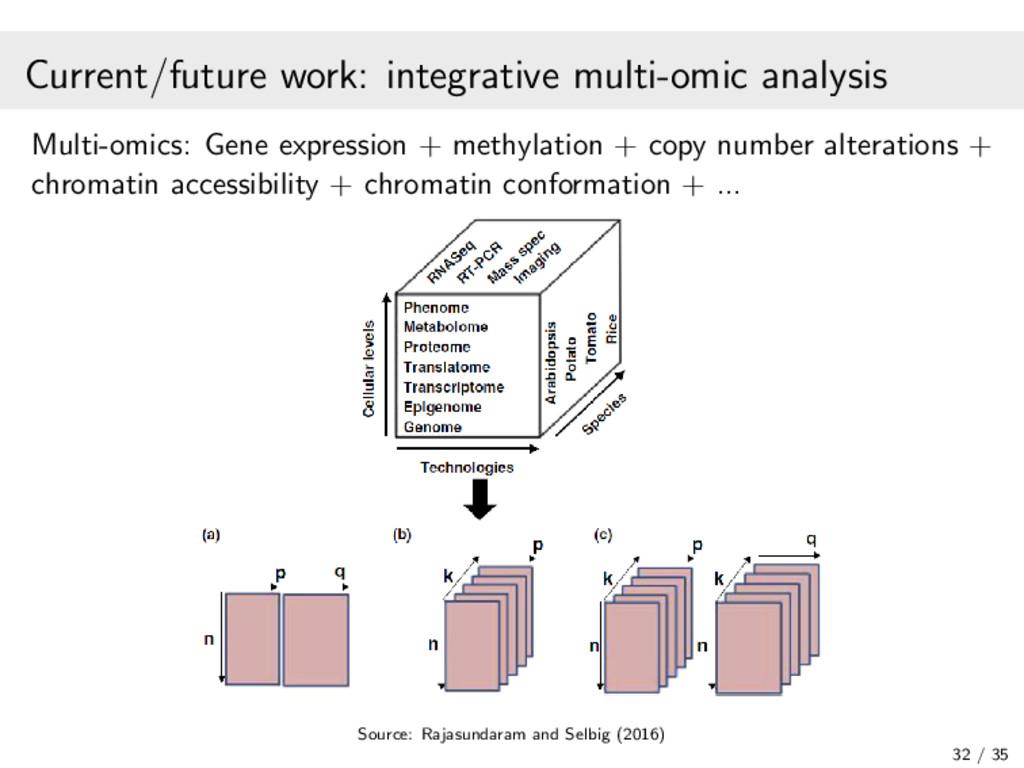 Current/future work: integrative multi-omic ana...