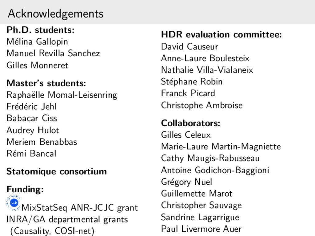 Acknowledgements Ph.D. students: M´ elina Gallo...