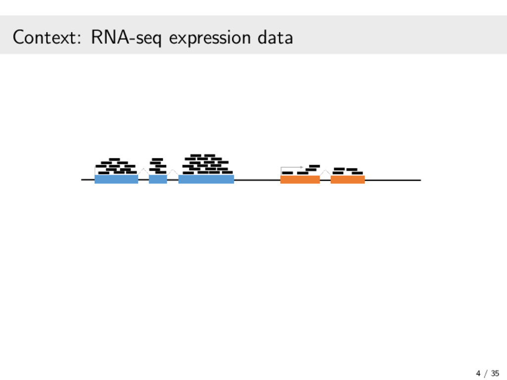 Context: RNA-seq expression data 4 / 35