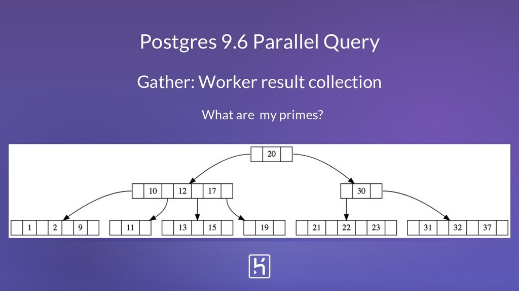 Postgres 9.6 Parallel Query Gather: Worker resu...