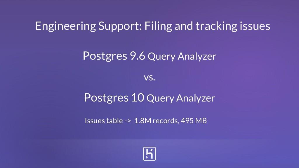 Postgres 10 Query Analyzer Engineering Support:...