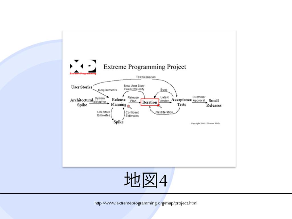 ਤ4 http://www.extremeprogramming.org/map/proje...