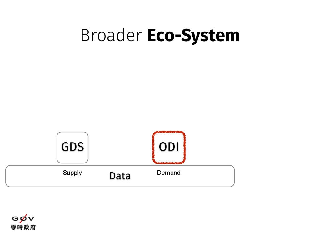 Data GDS ODI Supply Demand Broader Eco-System
