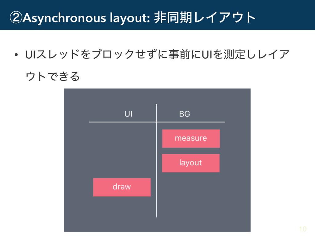 ᶄAsynchronous layout: ඇಉظϨΠΞτ • UIεϨουΛϒϩοΫͤͣʹ...