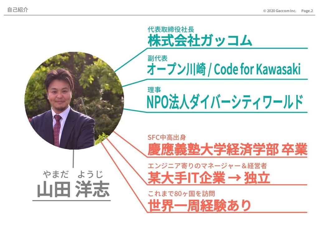 Page.2 © 2020 Gaccom Inc. 株式会社ガッコム 理事 代表取締役社長 副...
