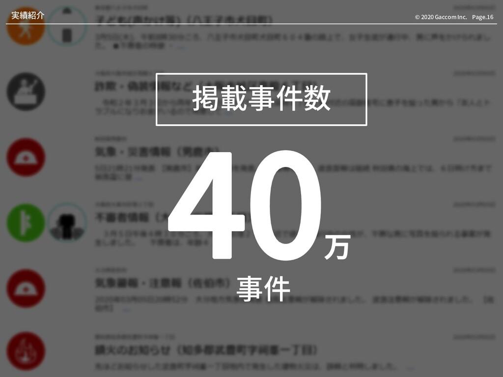 Page.16 © 2020 Gaccom Inc. 実績紹介 40 万 事件 掲載事件数