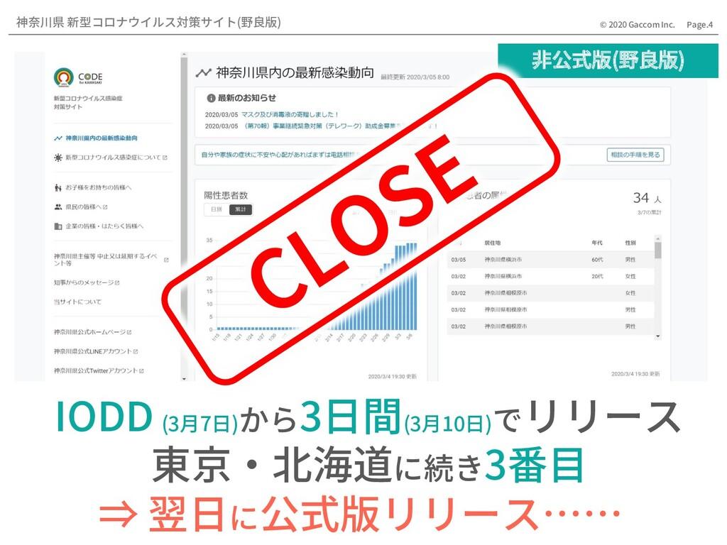Page.4 © 2020 Gaccom Inc. 神奈川県 新型コロナウイルス対策サイト(野...