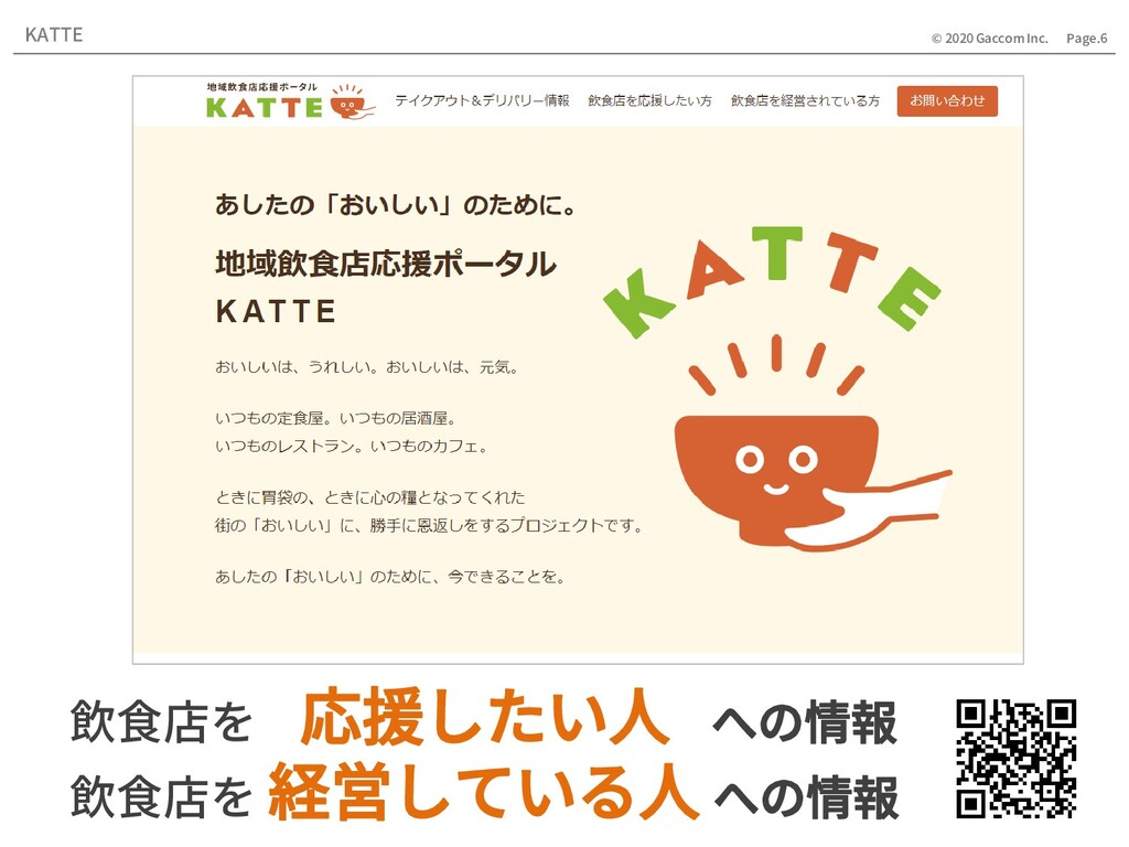 Page.6 © 2020 Gaccom Inc. KATTE 飲食店を 応援したい人 への情...