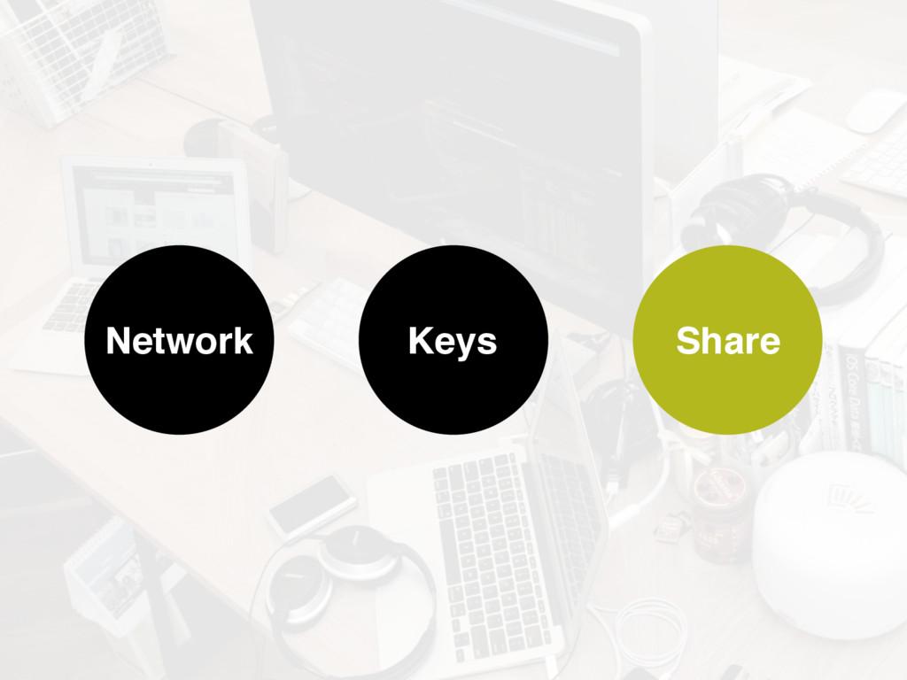 Network Share Keys