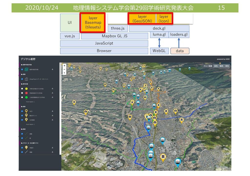 2020/10/24 地理情報システム学会第29回学術研究発表⼤会 15 WebGL Java...