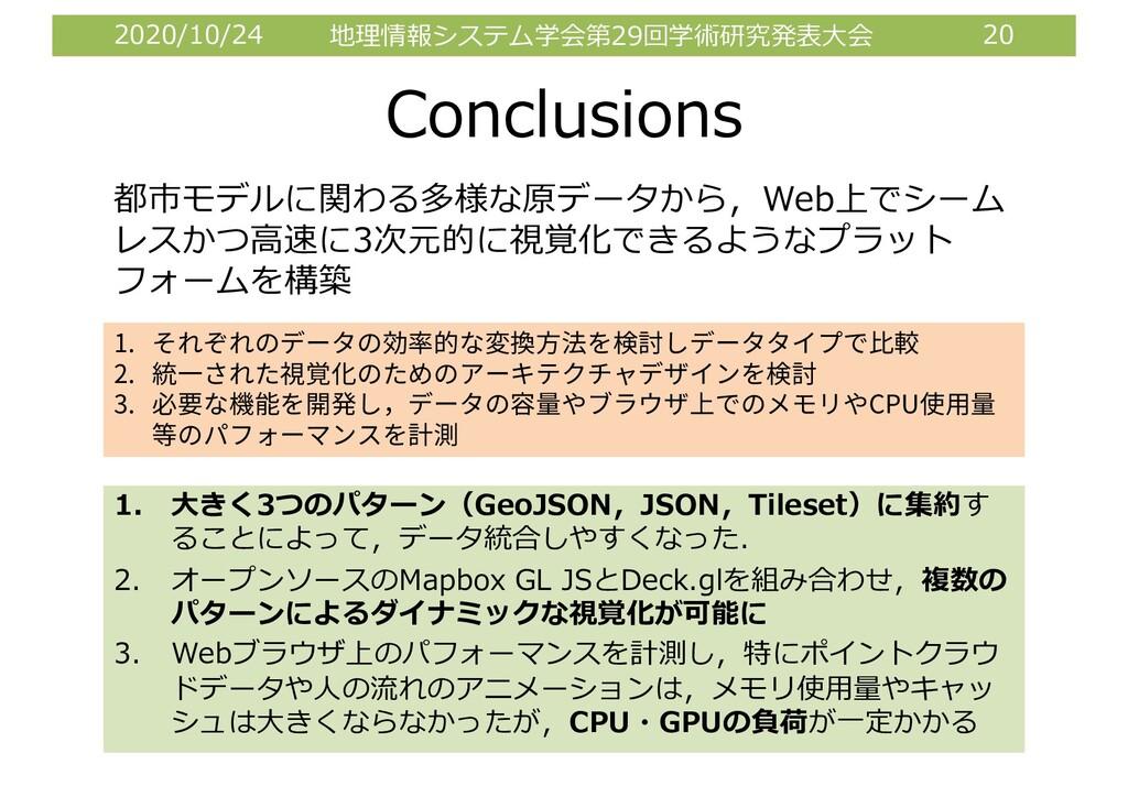 2020/10/24 地理情報システム学会第29回学術研究発表⼤会 20 Conclusion...