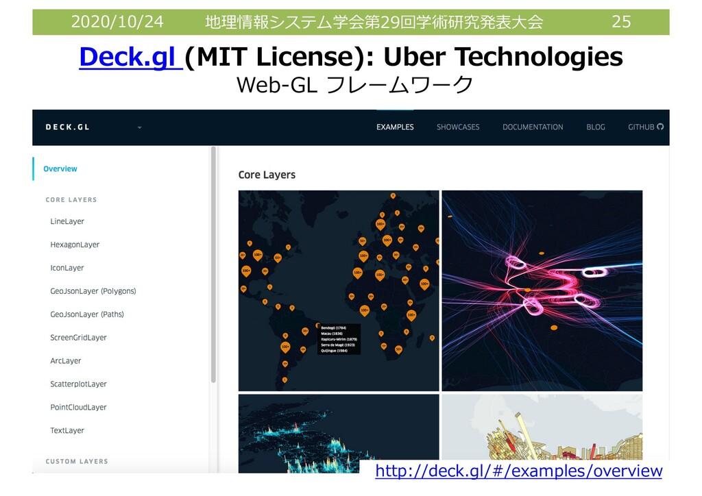 2020/10/24 地理情報システム学会第29回学術研究発表⼤会 25 Deck.gl (M...