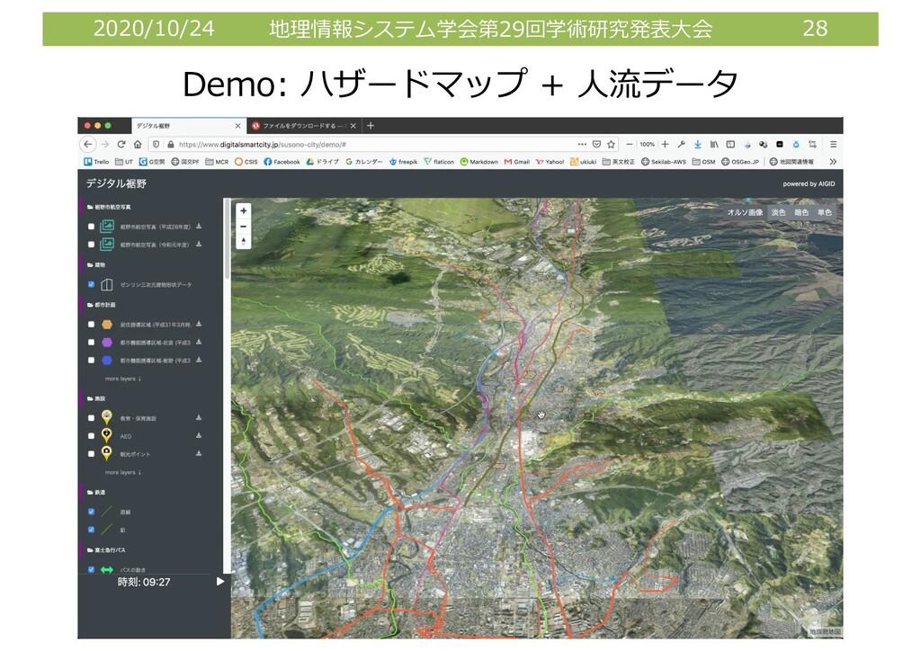 2020/10/24 地理情報システム学会第29回学術研究発表⼤会 28 Demo: ハザード...