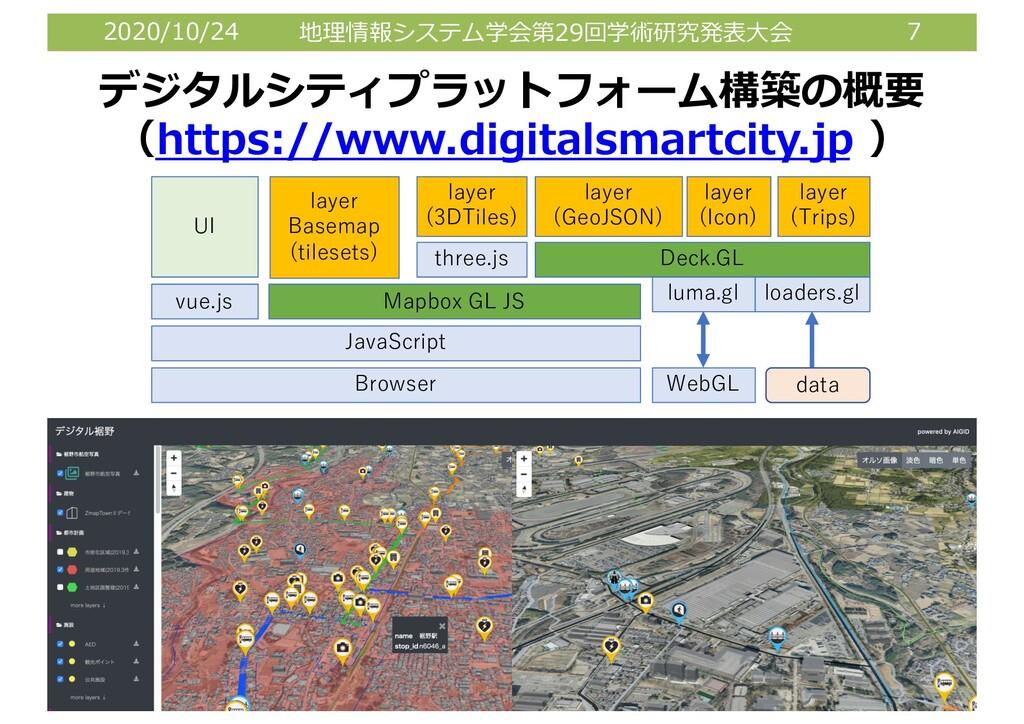 2020/10/24 地理情報システム学会第29回学術研究発表⼤会 7 デジタルシティプラット...