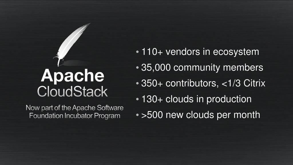 • 110+ vendors in ecosystem • 35,000 community ...