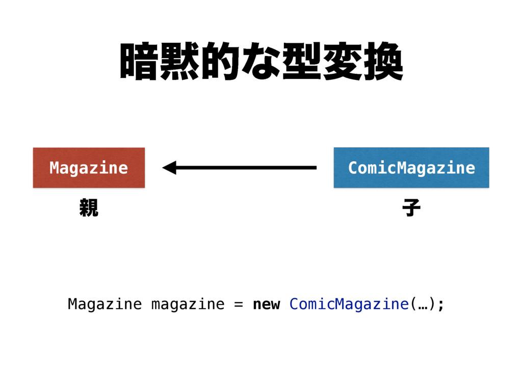 ҉తͳܕม ComicMagazine Magazine Magazine magazin...