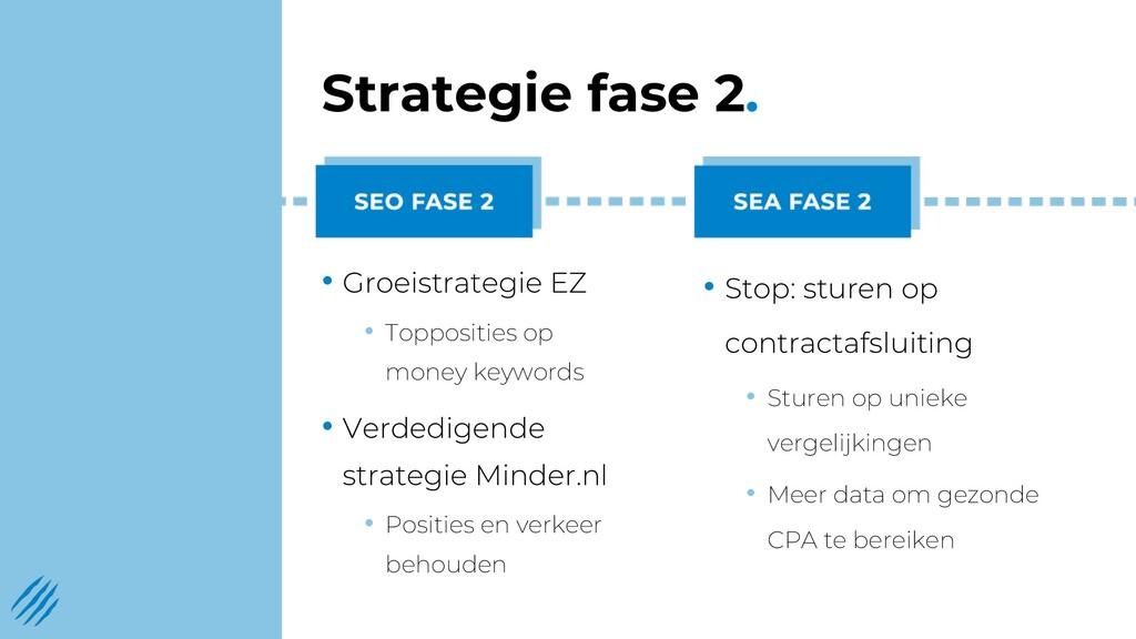 Strategie fase 2. • Groeistrategie EZ • Topposi...