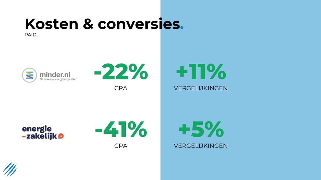 Kosten & conversies. PAID -22% CPA +11% VERGELI...