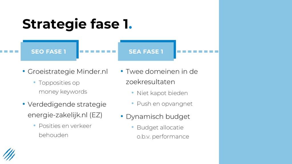 Strategie fase 1. • Groeistrategie Minder.nl • ...