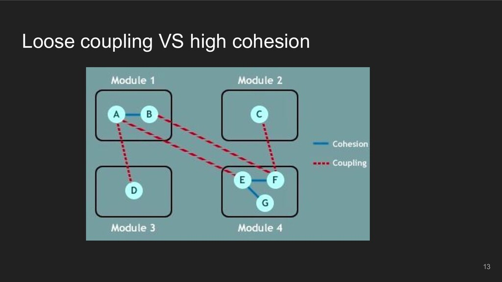Loose coupling VS high cohesion 13