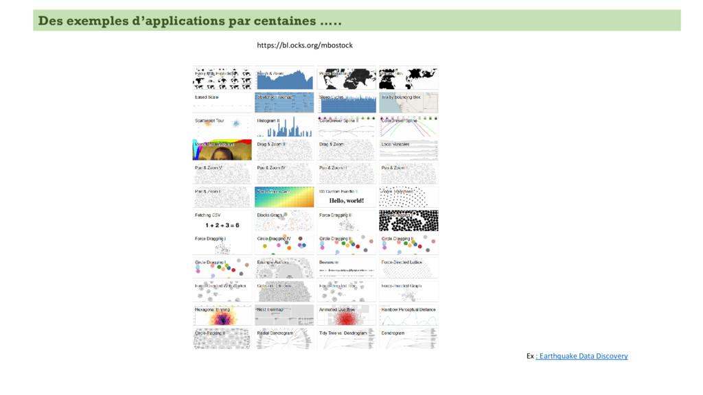 Des exemples d'applications par centaines ….. h...