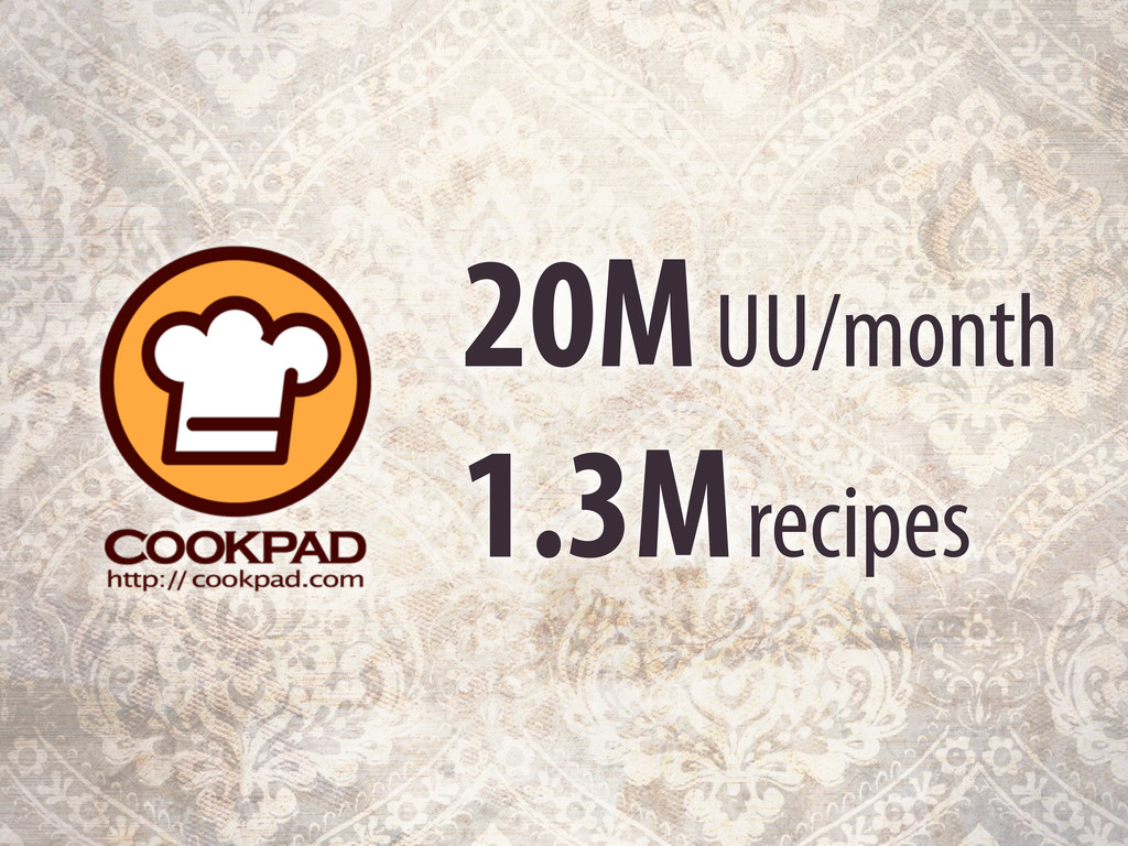 20M UU/month 1.3M recipes