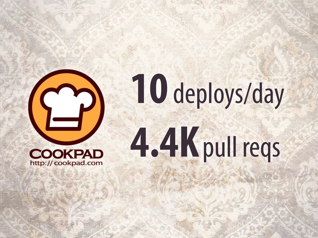 10 deploys/day 4.4K pull reqs