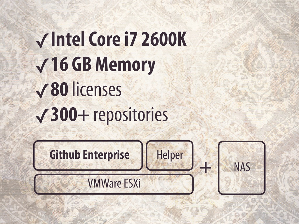✓Intel Core i7 2600K ✓16 GB Memory ✓80 licenses...