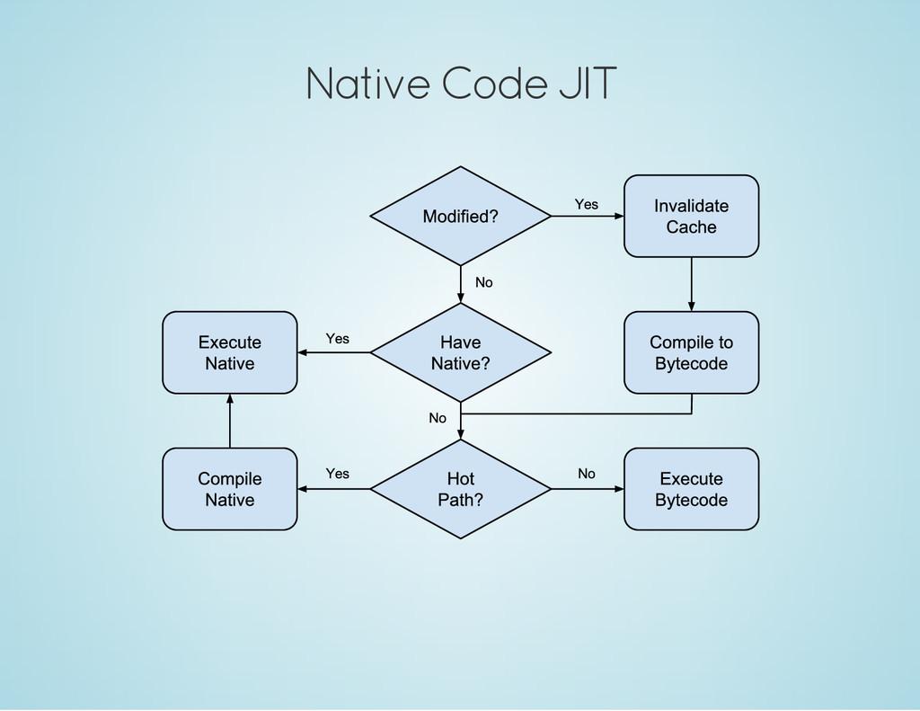 Native Code JIT