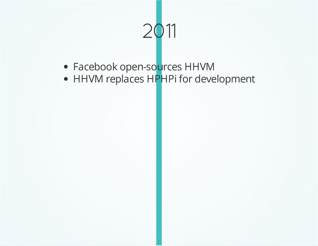 2011 Facebook open-sources HHVM HHVM replaces H...