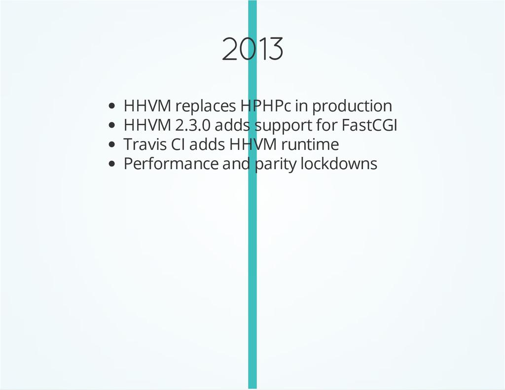 2013 HHVM replaces HPHPc in production HHVM 2.3...