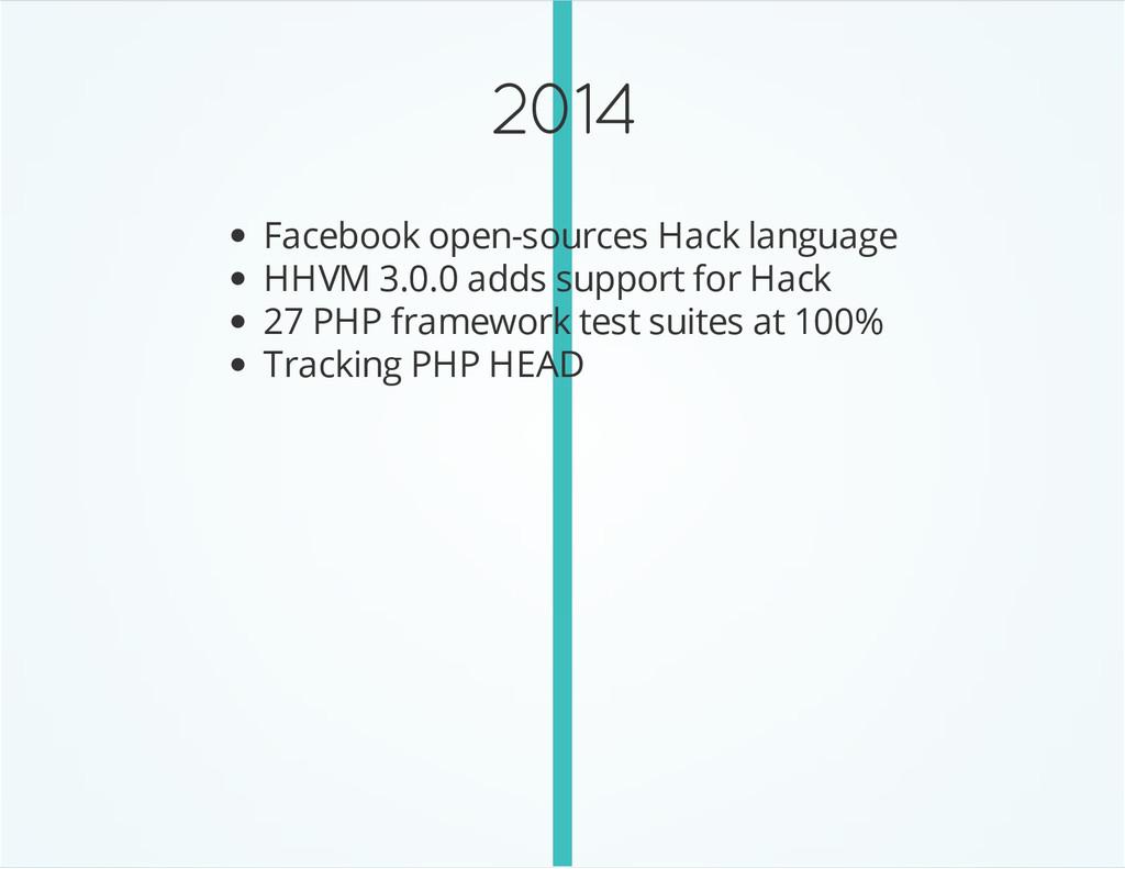 2014 Facebook open-sources Hack language HHVM 3...