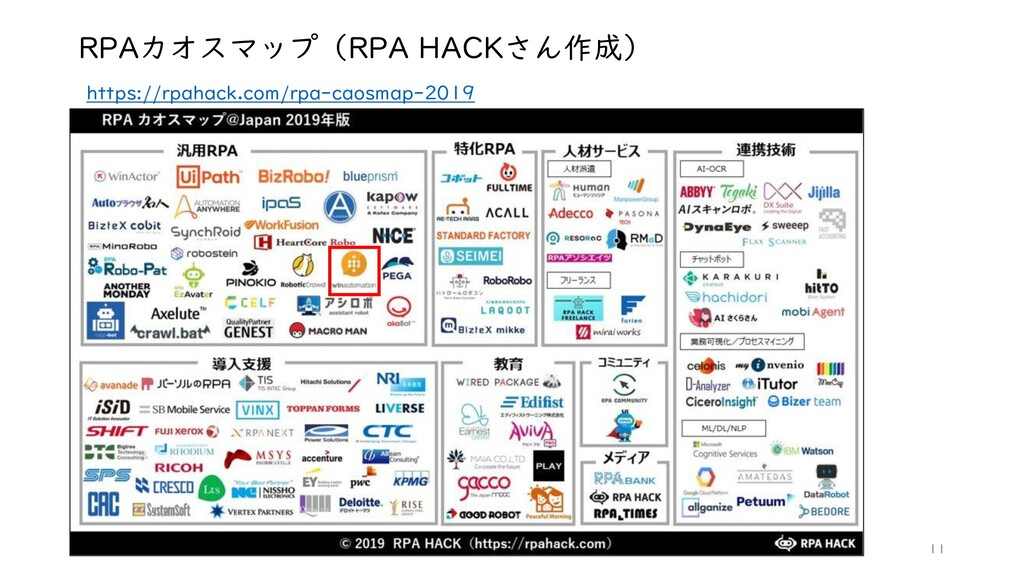 RPAカオスマップ(RPA HACKさん作成) https://rpahack.com/rpa...