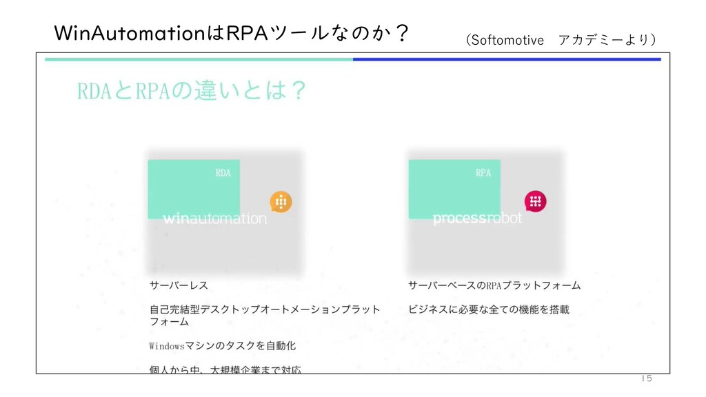 WinAutomationはRPAツールなのか? • WinAutomationはRDAです。...