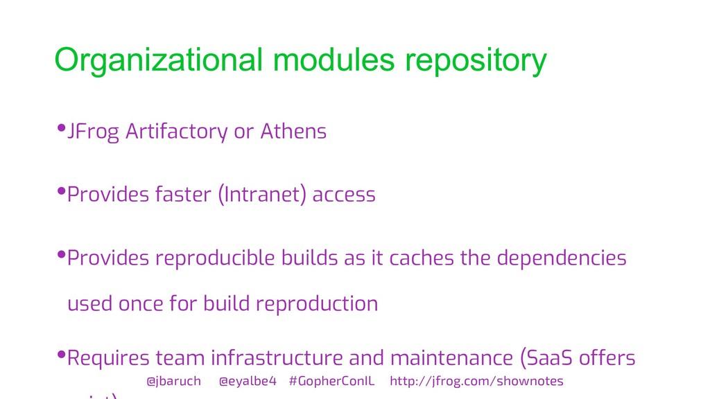 Organizational modules repository @jbaruch @eya...